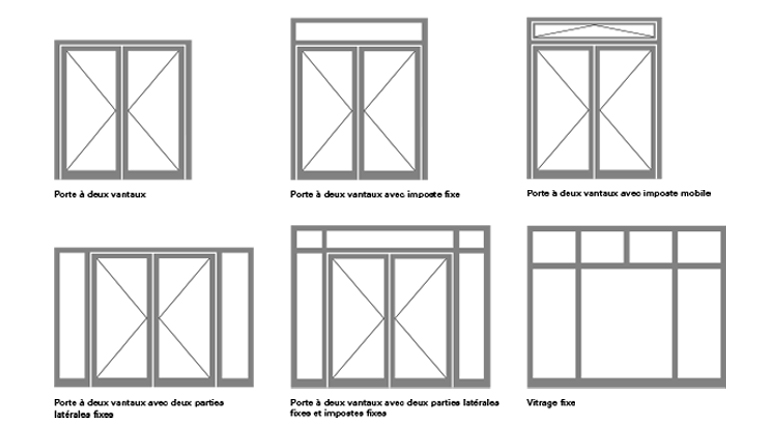 Types de porte en acier réalisables